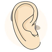 Receiver-in-the-Ear (RIC) Hearing Aids